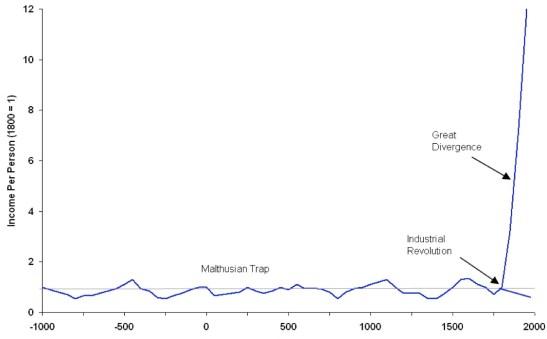 chart-cse-worldeco2013