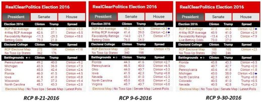 2016-presidential-race_rcp-8-21-9-6-9-30