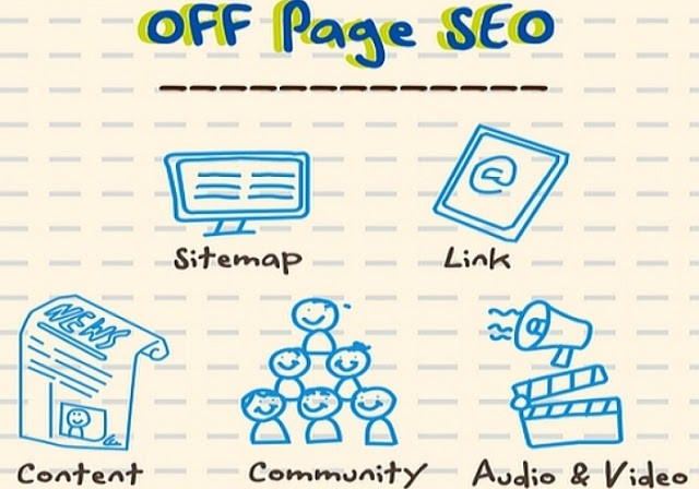 Five Common Spams In SEO Off-Page Activities