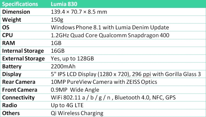 lumia 830 spec