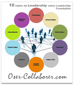 Oser-Collaborer - 10 styles de Leadership - Leadership Foundation