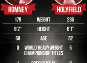 TALE_OF_THE-TAPE_ROMNEY_VS_HOLYFIELD