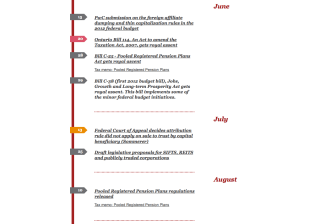 PwC Canada 2012 Tax Review Timeline
