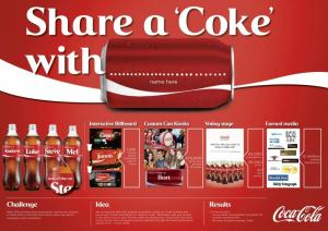 Share a Coke with....