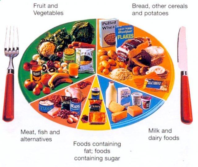 proper-nutrition