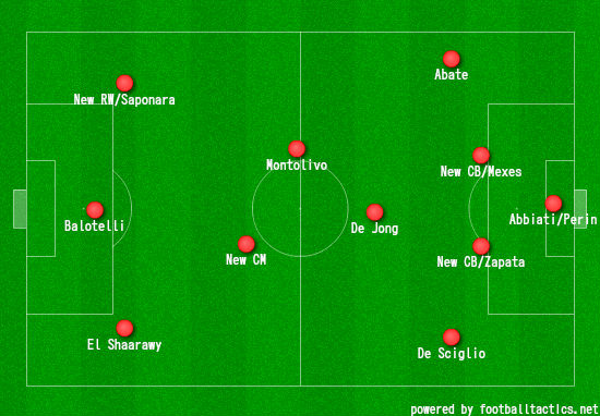 Made using the Tactics Creator App. Click here to make your own.