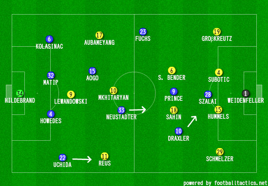 via our very own Tactics Creator App. Click here to try it.