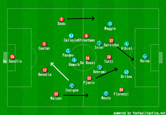 Click here to use the Tactics App