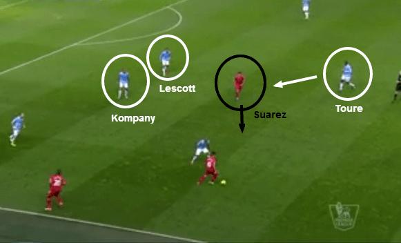 Suarez movement change