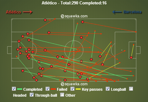 Atletico trying to play down their right to target Alba. via squawka.com