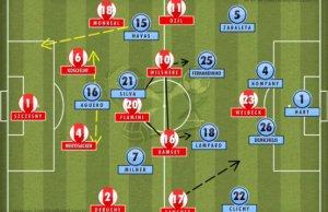 Arsenal-Manchester-City-Tactics-PL