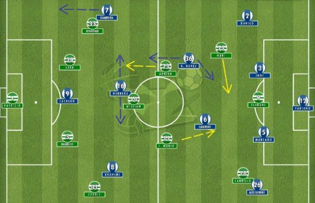 Sporting-Porto lineups (1)