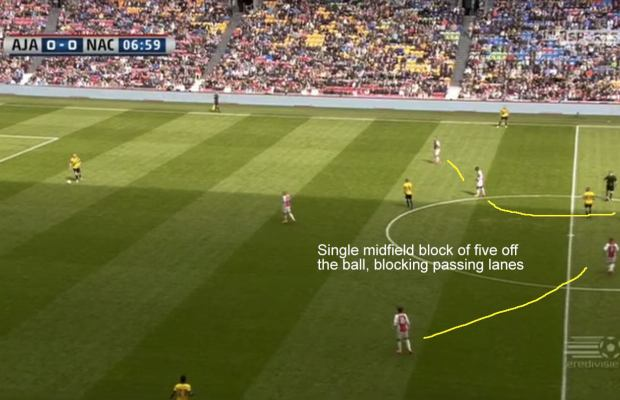 defensive-organization-1.jpg?resize=620%2C400