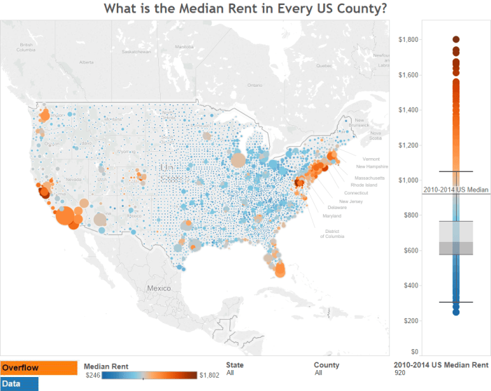 What is the Median Rent in Every US County