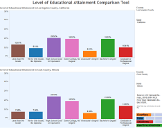Level of Educational Attainment Comparison Tool-small