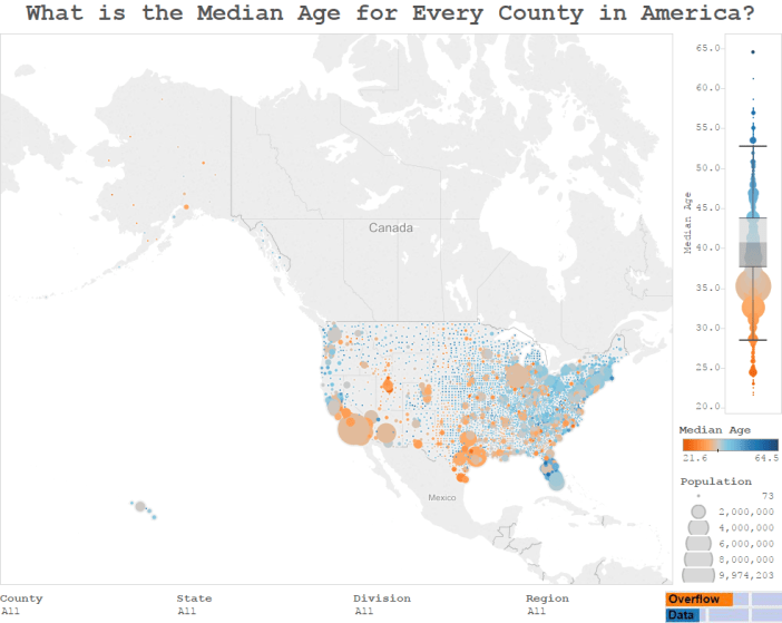 What is the Median Age for Every County in America