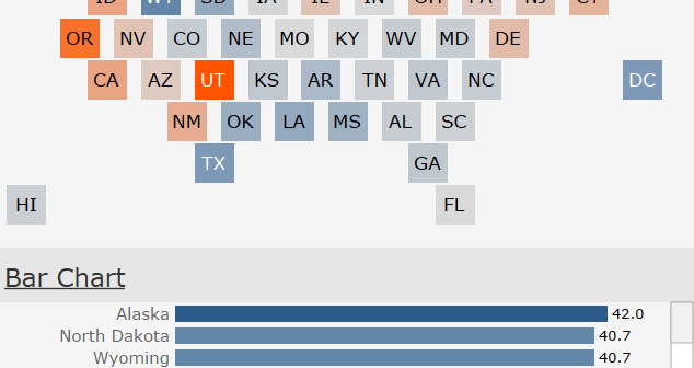 What State Works the Most Hours
