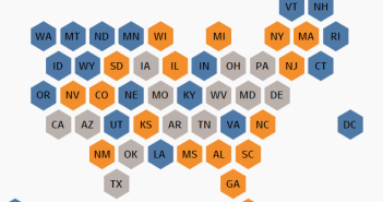 In What States Can You Take A Ballot Selfie Dashboard