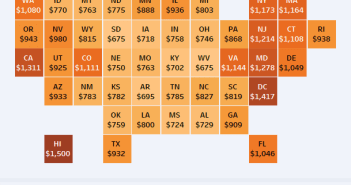What is the Average Rent in Each State