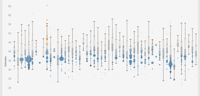 Visualizing Data for Every County in the U.S.