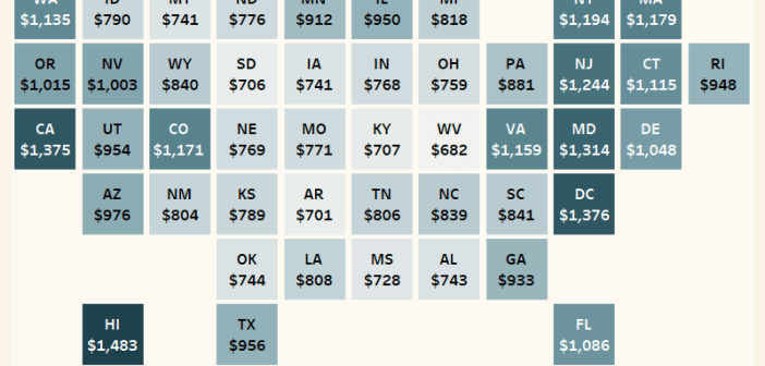 What's the average rent in each state_