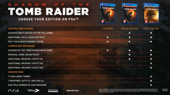 Infographics_Tomb_Raider_1080_PS4_PEGI_NO_LOGO_1524734977