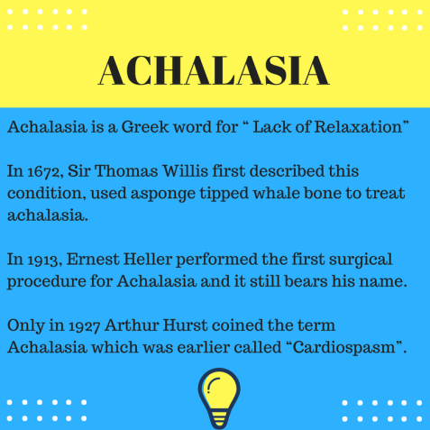 achalasia- health trivia- facts