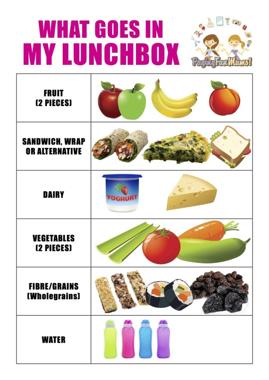 This image has an empty alt attribute; its file name is Lunch-Box-Printable1.jpg