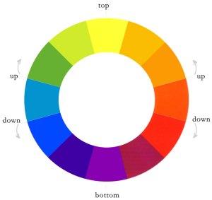 genn_colour_wheel_big