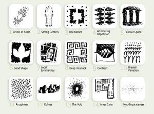 christopher-alexander_patterns