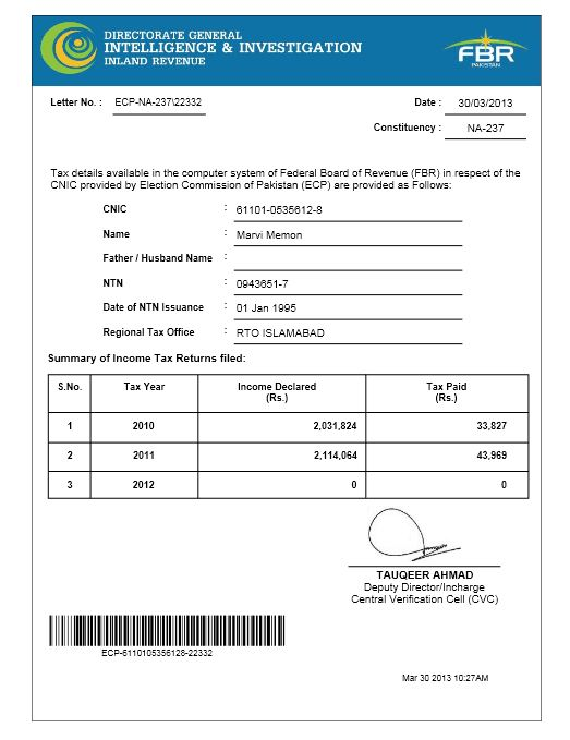marvi memon tax details