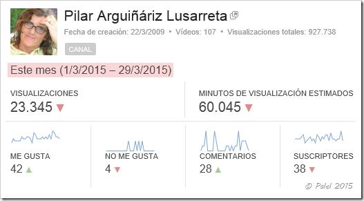 Estadísticas marzo 2015 - palel.es