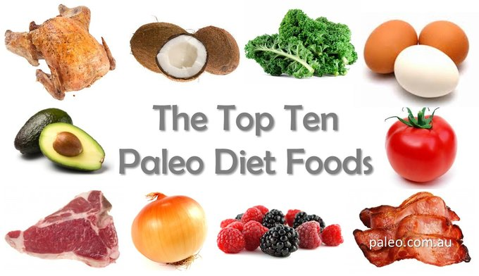 Paleo-Diet-Recipe-Primal-The-Top-Ten-Foods-10-min