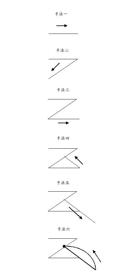 簡單的敕-分解圖