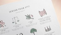 Letterpress Calendar of Jewish Holidays (detail)