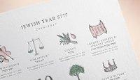 Letterpress Calendar of Jewish Holidays (detail)