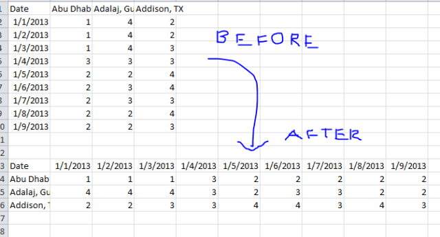 excel paste special reverse axis