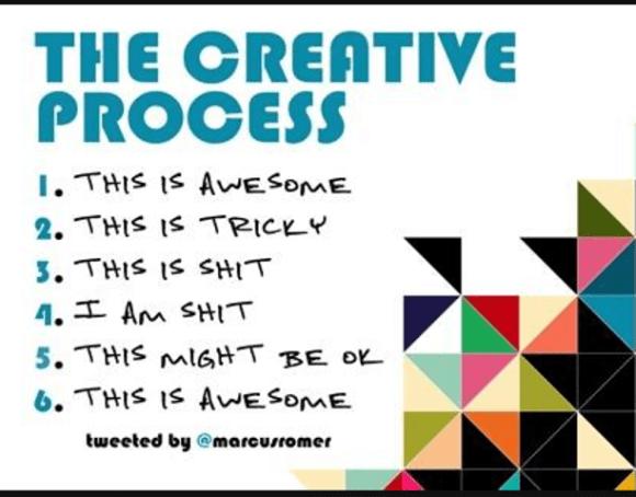 marcus romer creative process