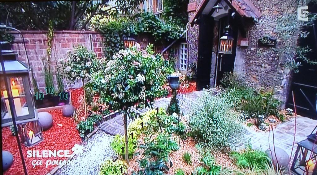 amenager un jardin anglais