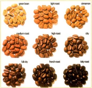 coffee roasting levels