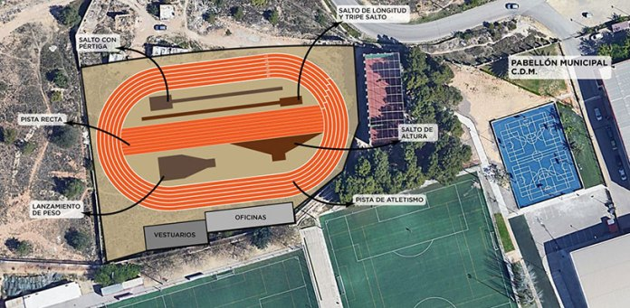 Recreación de la pista de atletismo