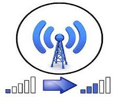Americas 2G, 3G & 4G Wireless Subscriptions Market