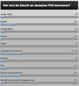 Neue Umfrage zur Zukunft am deutschen POS – Schwerpunkt Bezahlen