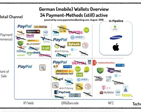 wallet matrix August