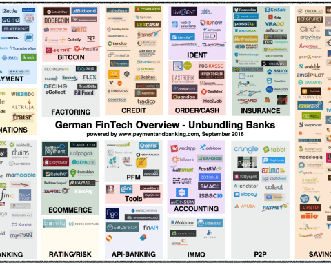 German FinTech Overview 21.09.16