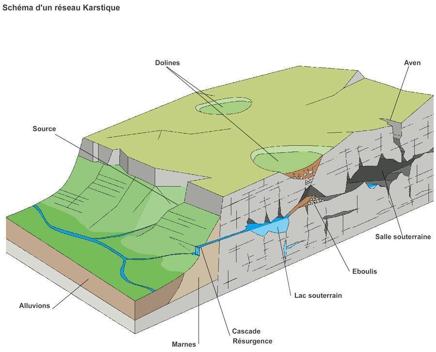 Terres calcaires et influences océaniques - Les petits Causses