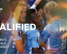 Video: Lazio vs Dnipro Dnipropetrovsk