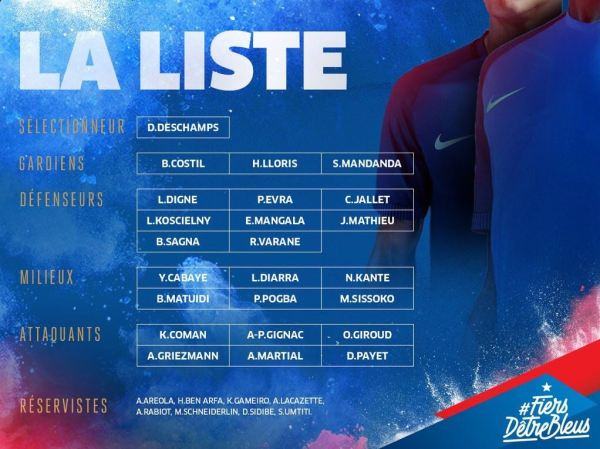 France team for uero 2016