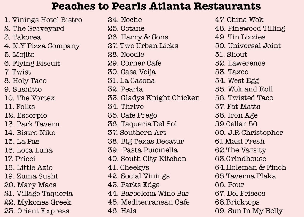 Peaches to Pearls Restaurants