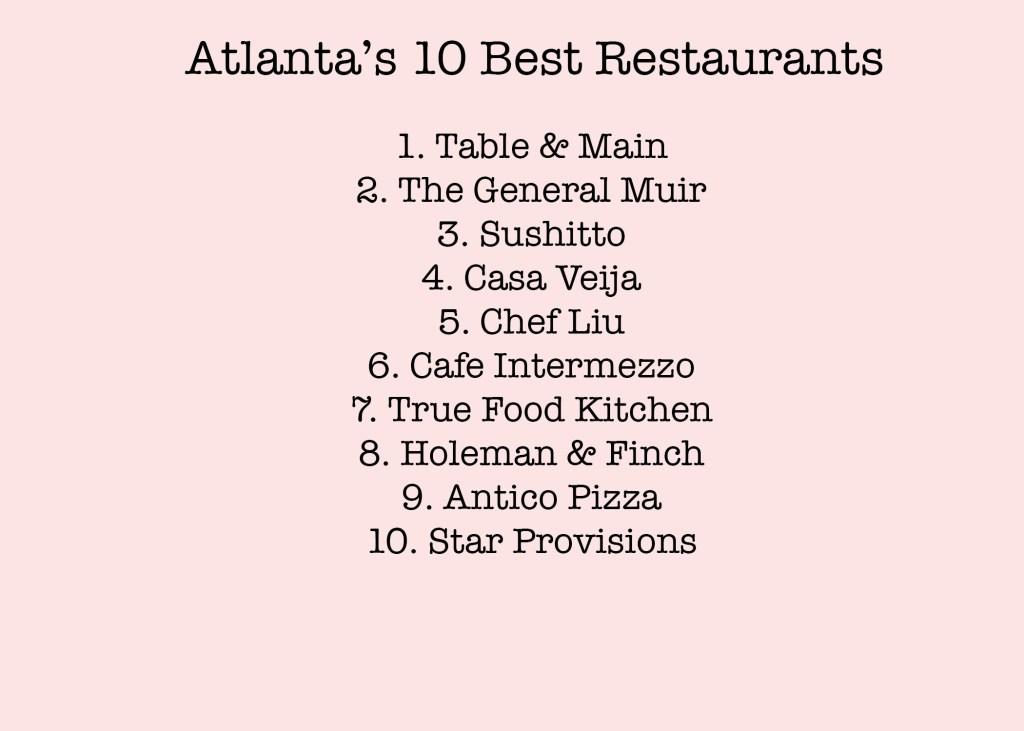Top 10 Restaurants